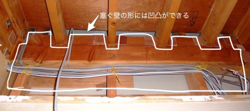 塞ぐ壁の型